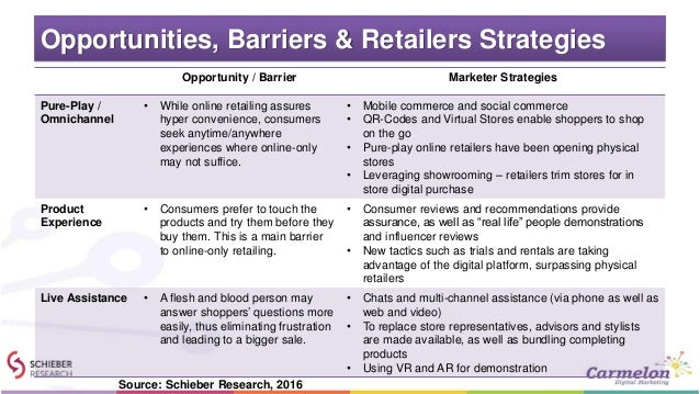 Opportunities, Barriers & Retailers Strategies Marketer StrategiesOpportunity / Barrier • Mobile commerce and social comme...