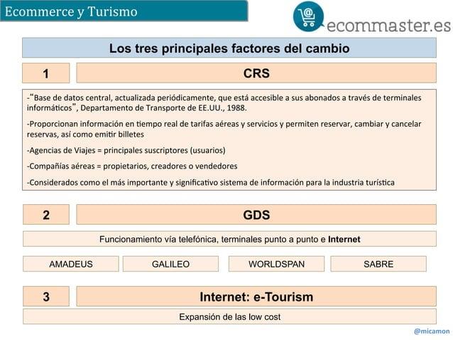 """Ecommerce  y  Turismo  @micamon  Los tres principales factores del cambio  CRS  1  -‐ """"Base  de  datos  central,  actuali..."""