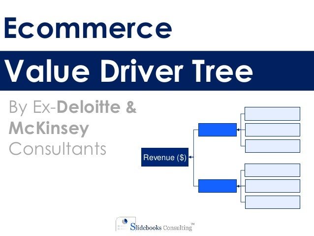 Ecommerce Value Driver Tree By Ex-Deloitte & McKinsey Consultants Revenue ($)