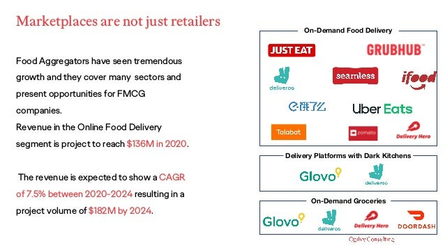 Marketplaces are not just retailers Food Aggregators have seen tremendous growth and they cover many sectors and present o...