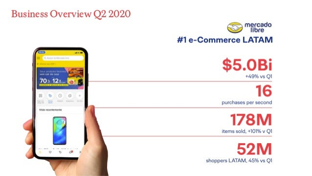 Business Overview Q2 2020