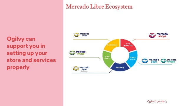 Ogilvy can support you in setting up your store and services properly Mercado Libre Ecosystem