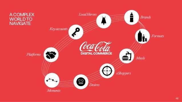 48 ACOMPLEX WORLDTO NAVIGATE Platforms Keyaccounts eShoppers Brands LocalHeroes Moments DIGITALCOMMERCE Meals Formats Desi...