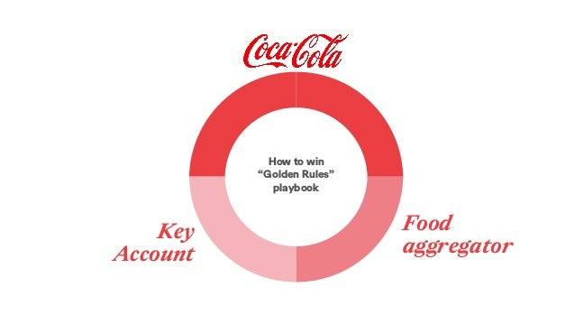 """Key Account Food aggregator How to win """"Golden Rules"""" playbook"""