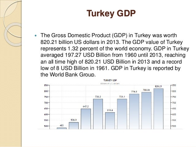 Tourism Economy of Turkey