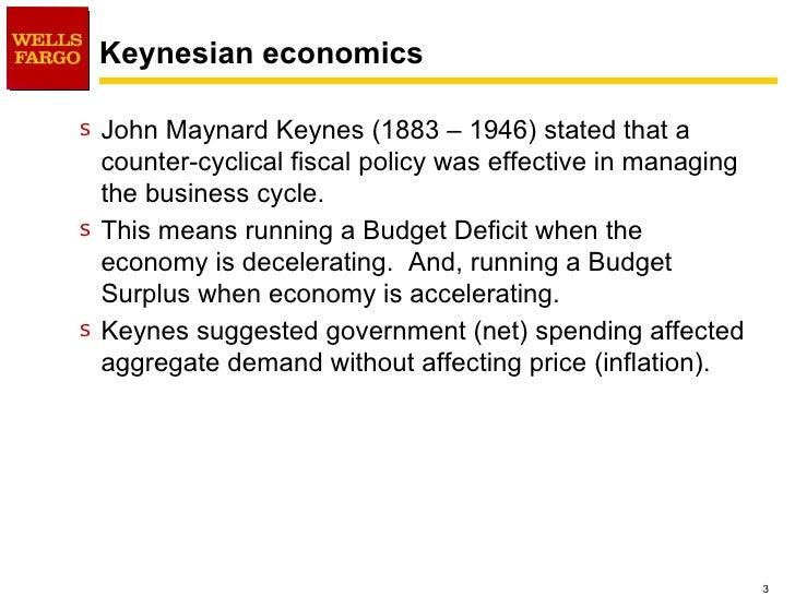 Economic Theory testing