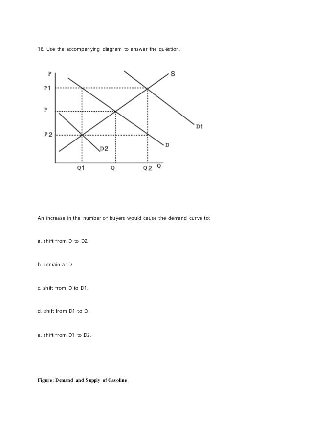 Econ 213 quiz 10 liberty university answers solutions 100