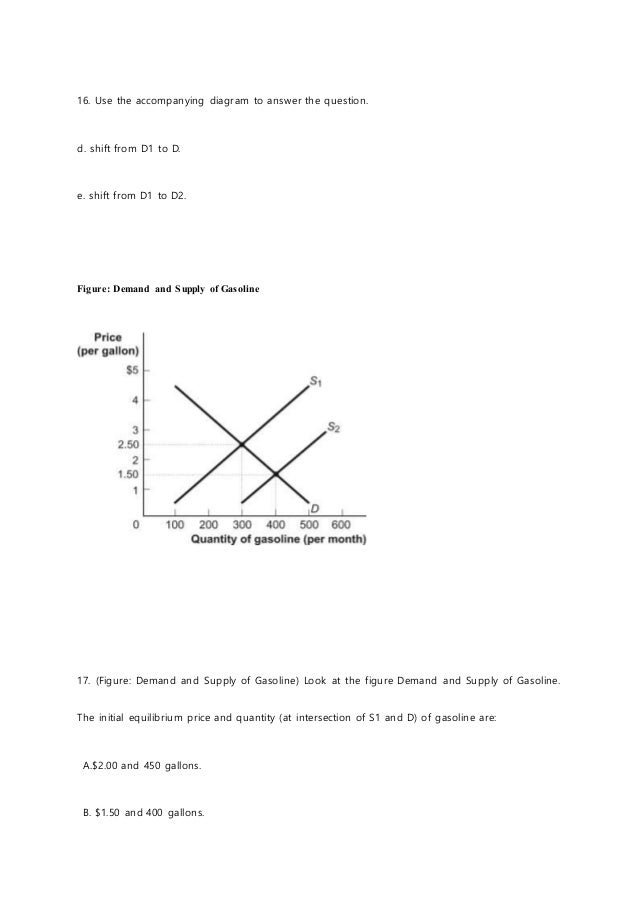 Econ 213 quiz 7 liberty university answers solutions 100