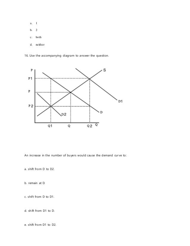 Econ 213 quiz 8 liberty university answers solutions 100
