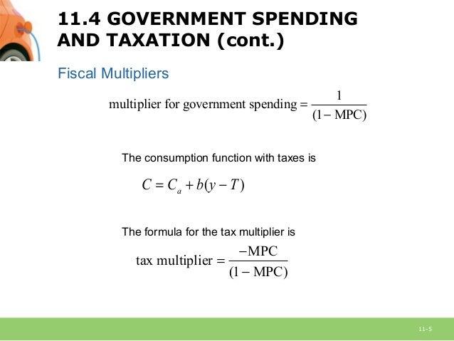 Econ214 macroeconomics Chapter 11