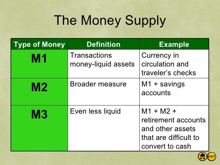 Econ Ch14 Money Banking