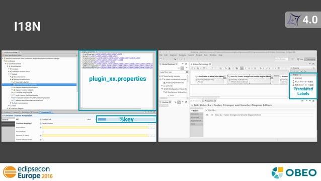 I18N 4.0 plugin_xx.properties %key Translated Labels