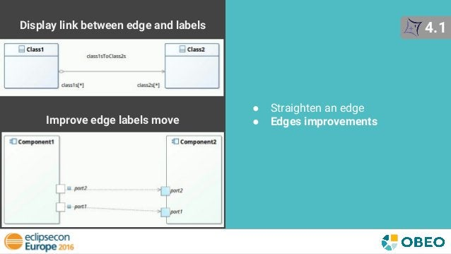 ● Straighten an edge ● Edges improvements 4.1 Improve edge labels move Display link between edge and labels