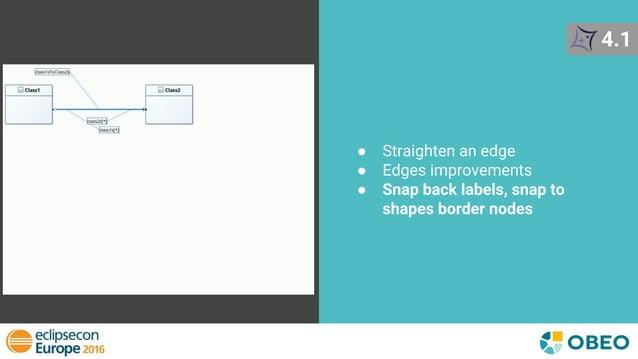 ● Straighten an edge ● Edges improvements ● Snap back labels, snap to shapes border nodes 4.1