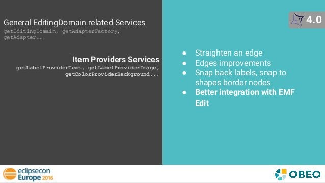 ● Straighten an edge ● Edges improvements ● Snap back labels, snap to shapes border nodes ● Better integration with EMF Ed...