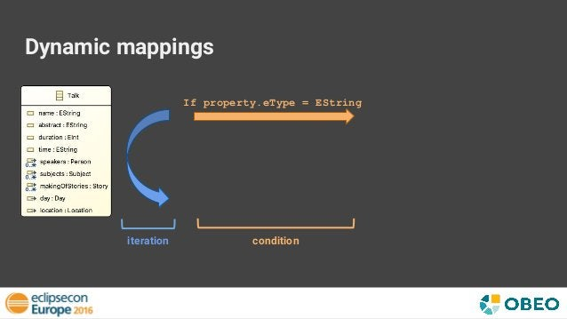 Dynamic mappings iteration condition If property.eType = EString If property.eType = EBoolean widget
