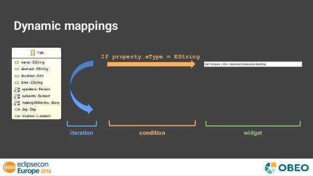 Dynamic mappings iteration condition If property.eType = EEnum widget If property.eType = EString If property.eType = EBoo...