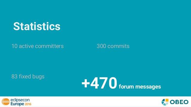 Statistics 10 active committers 83 fixed bugs 300 commits +470forum messages