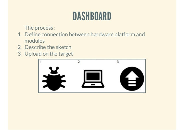 DASHBOARD The process : 1. Define connection between hardware platform and modules 2. Describe the sketch 3. Upload on the...