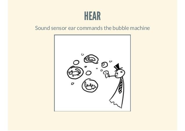 HEAR Sound sensor ear commands the bubble machine