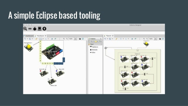 A simple Eclipse based tooling