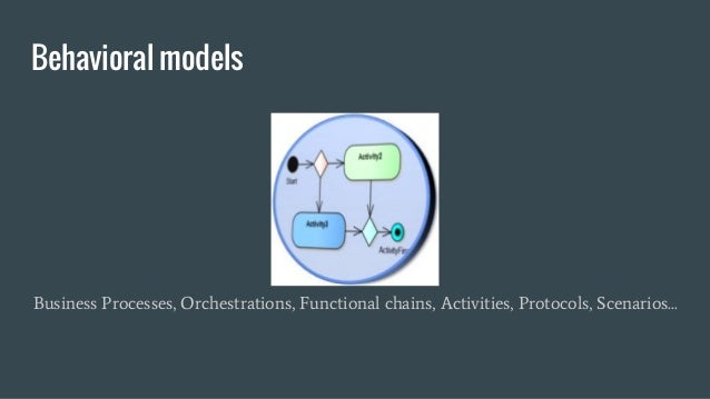 Behavioral models Business Processes, Orchestrations, Functional chains, Activities, Protocols, Scenarios...