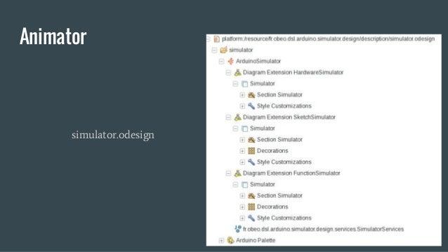 Animator simulator.odesign