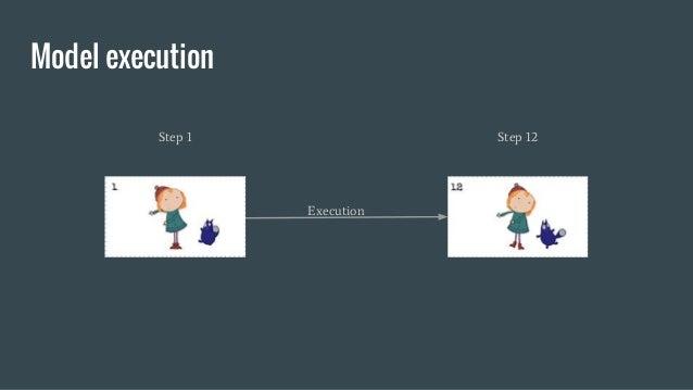 Step 12Step 1 Model execution Execution