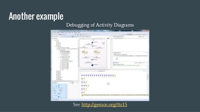 Another example See http://gemoc.org/ttc15 Debugging of Activity Diagrams