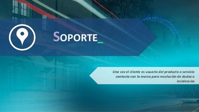 SOPORTE_ Una vez el cliente es usuario del producto o servicio contacta con la marca para resolución de dudas o incidencias