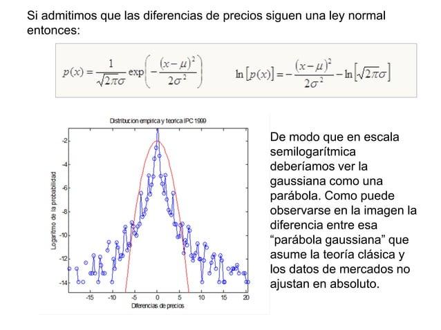 Si admitimos que las diferencias de precios siguen una ley normal entonces: De modo que en escala semilogarítmica deberíam...