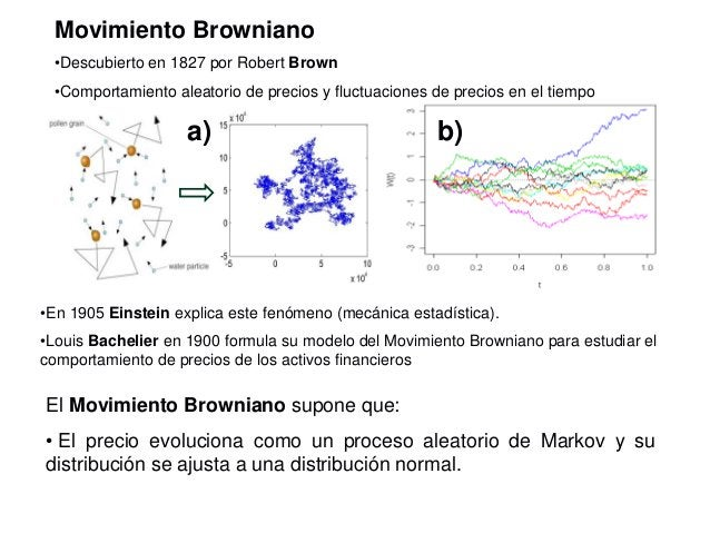 2 STB ∝∆ Hurst Exponent       = a t BatB 2/1 )( Self-Similarity in Brownian motion (Self-Affine) Nonstationary in fr...