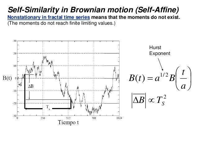 Incrementando el tiempo de observación en un factor k la amplitud de las fluctuaciones será, en promedio, un factor k α má...