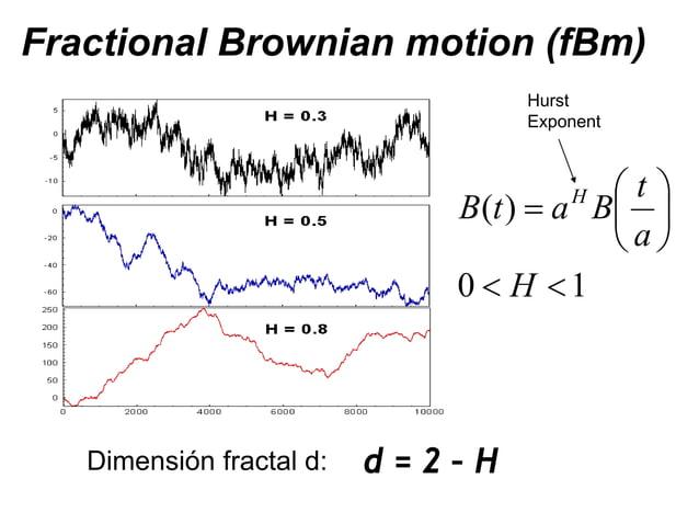 Enconomía Fractal Los mercados Financieros vistos como series temporales. Exponente de Hurst (H): Varía entre 0 y 1 Si H =...