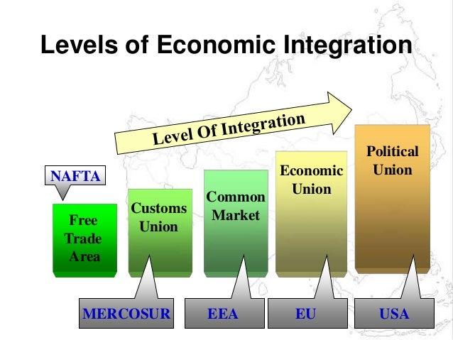 regional trade agreements  rta