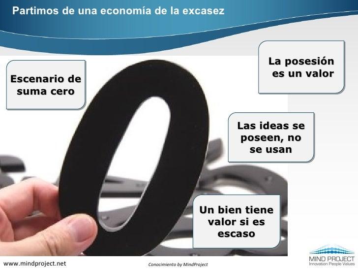 La Economía de las Ideas Slide 2