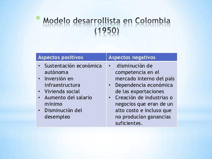 Economía y estado2 Slide 3