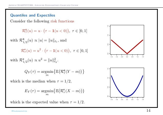 how to prepare for graduate econometrics