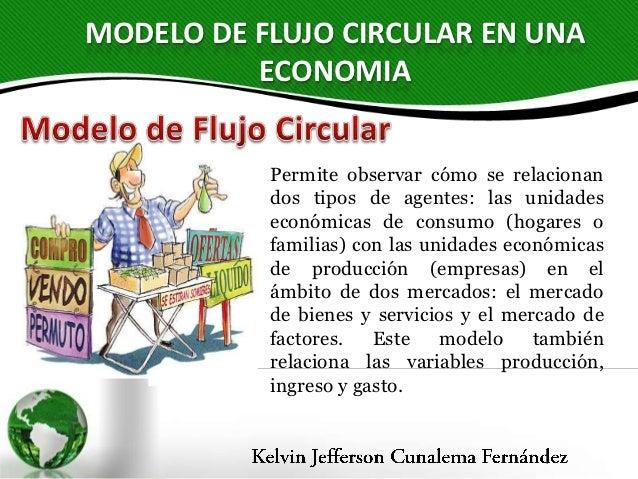 Flujo circular de la economa 2 cmo funciona este flujo circular ccuart Choice Image