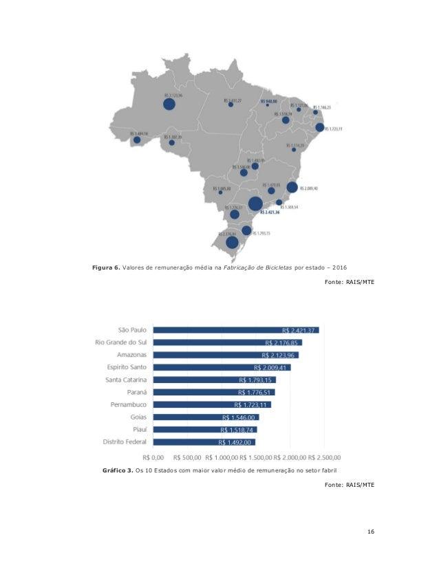 5b929d6e4 Economia da-bicicleta-no-brasil