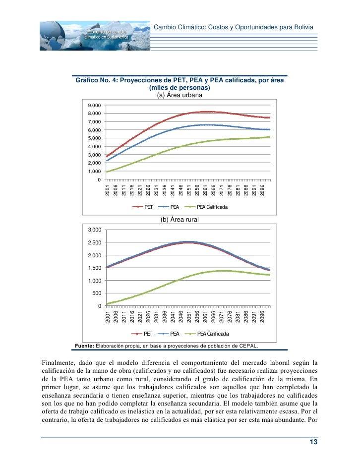 Cambio Climático: Costos y Oportunidades para Bolivia            Gráfico No. 4: Proyecciones de PET, PEA y PEA calificada,...