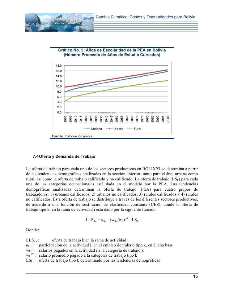 Cambio Climático: Costos y Oportunidades para Bolivia                   Gráfico No. 5: Años de Escolaridad de la PEA en Bo...