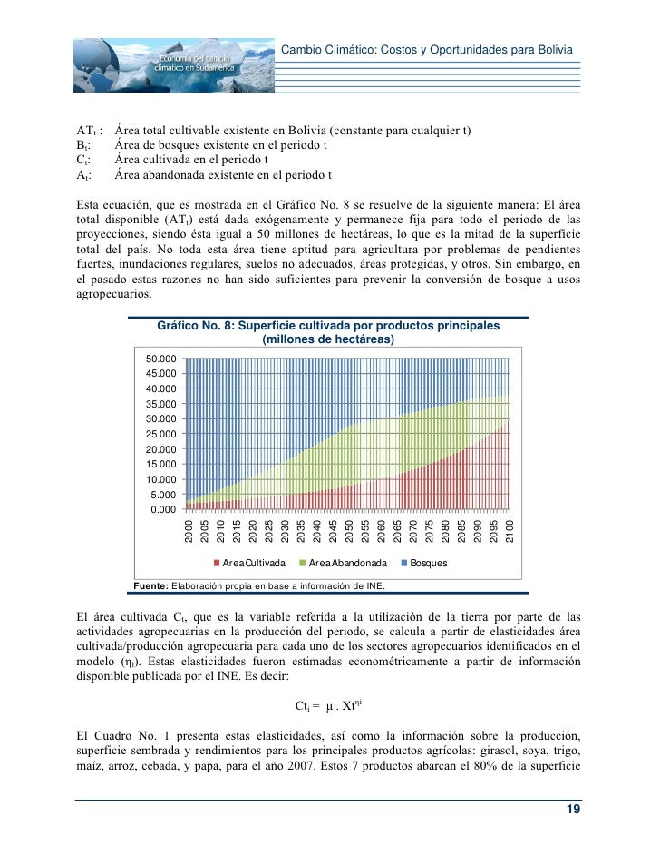 Cambio Climático: Costos y Oportunidades para BoliviaATt :   Área total cultivable existente en Bolivia (constante para cu...