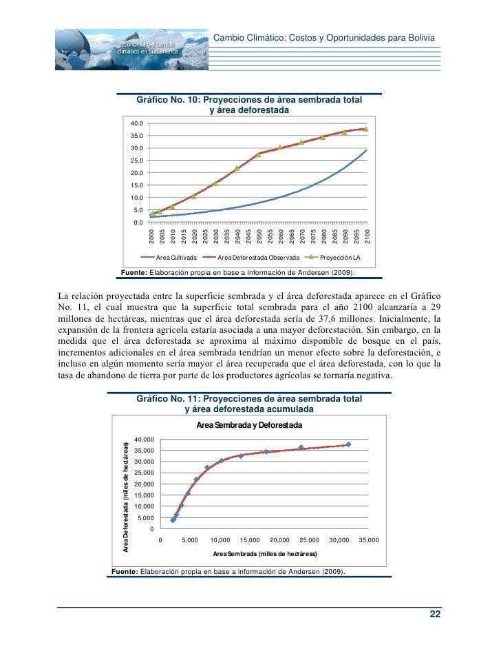 Cambio Climático: Costos y Oportunidades para Bolivia                                                         Gráfico No. ...