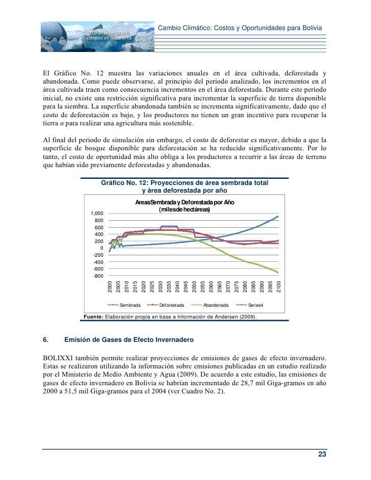 Cambio Climático: Costos y Oportunidades para BoliviaEl Gráfico No. 12 muestra las variaciones anuales en el área cultivad...