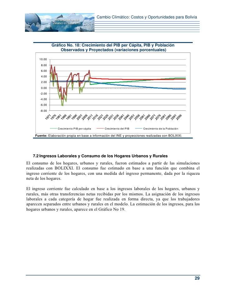 Cambio Climático: Costos y Oportunidades para Bolivia               Gráfico No. 18: Crecimiento del PIB per Cápita, PIB y ...