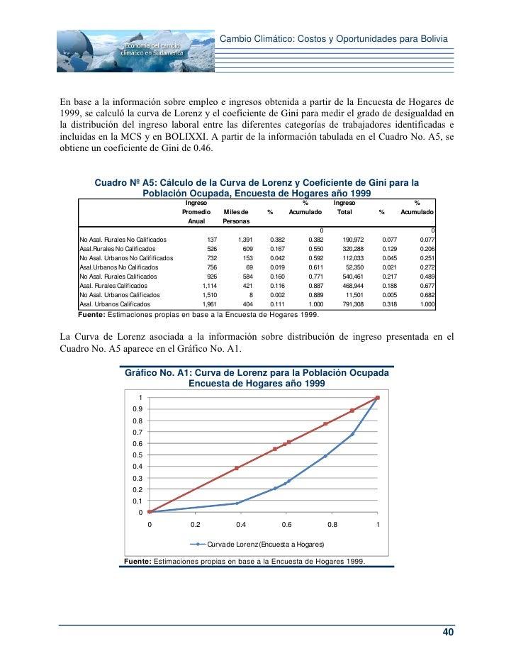 Economia boliviana