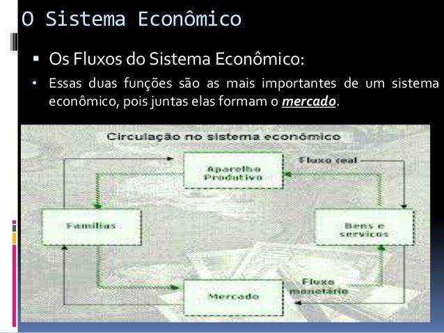 O Sistema Econômico  Os ramos daTeoria Econômica: • Se subdividem em dois: • A MICROECONOMIA – Se preocupa em estudar os ...
