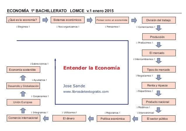ECONOMÍA 1º BACHILLERATO LOMCE v.1 enero 2015 ¿Qué es la economía? ¡ Elegimos ! Entender la Economía Jose Sande www.libros...