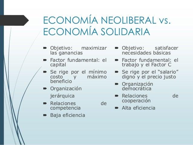 ECONOMÍA NEOLIBERAL vs. ECONOMÍA SOLIDARIA  Objetivo: maximizar las ganancias   Objetivo: satisfacer necesidades básicas...